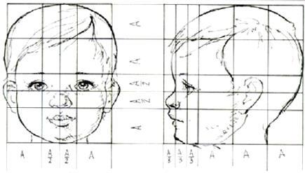 tutorial... dibujar retratos a lapiz - Taringa!